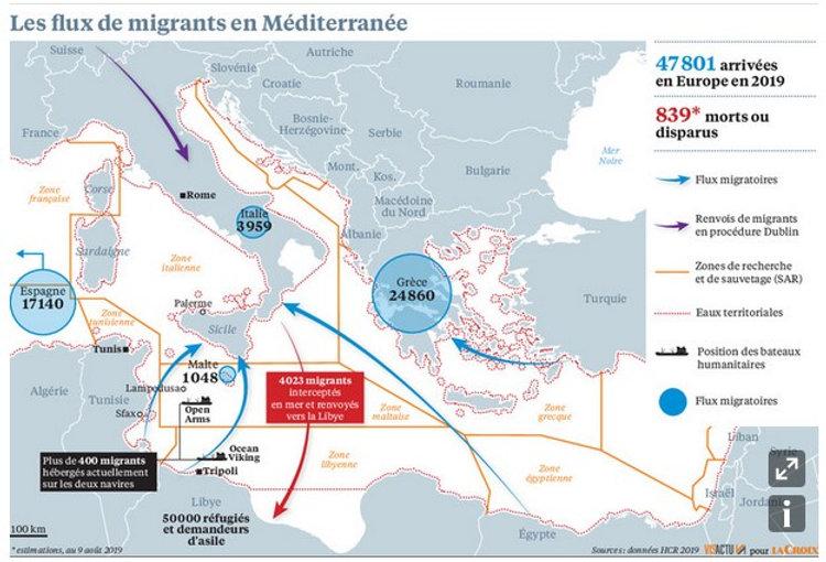 Des migrations.jpg