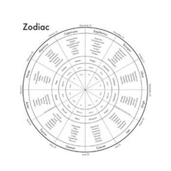 Zodiac Map Print
