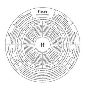 Pisces Map Print