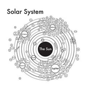 Solar System Map Print