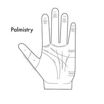 Palmistry Map Print