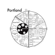 portland-map-print.jpg