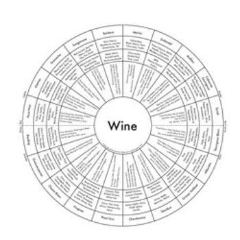 Wine Map Print