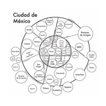Mexico City Map Print