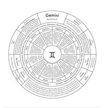 Gemini Map Print
