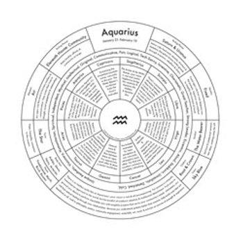 Aquarius Map Print
