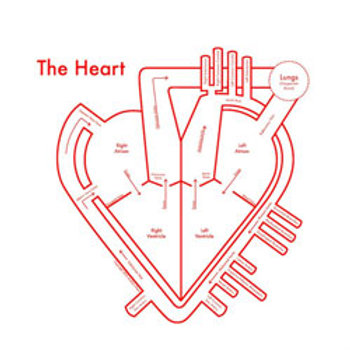 The Heart Map Print