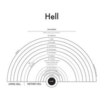 Hell Map Print