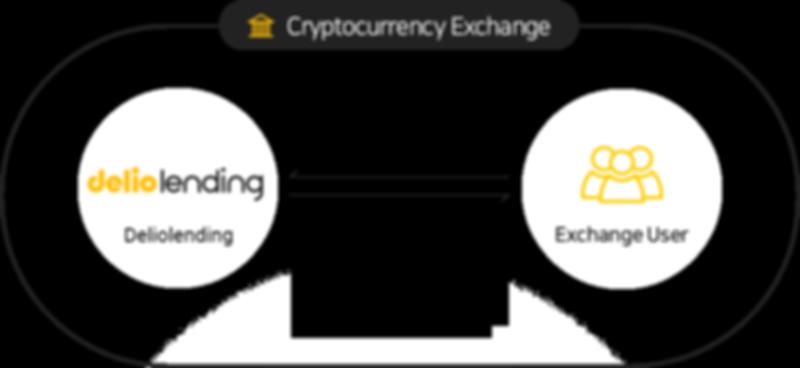 exchange_en.png
