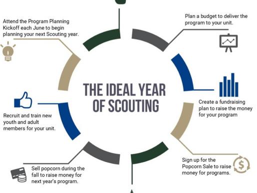 2019-2020 Program Planning Guide Released