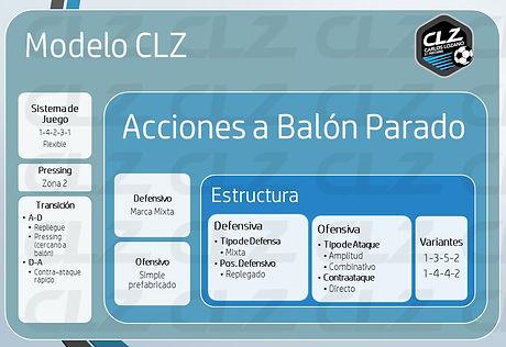 Modelo_CLZ%20_edited.jpg