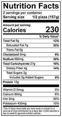 Veggie Nutrition_9.21.jpg