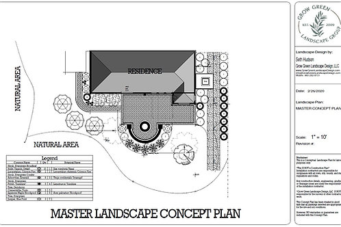 Backyard Landscape Design - (for Properties 1/4 acre or less in size)