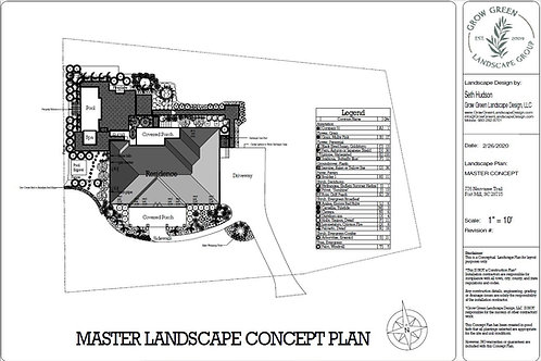Landscape Design Front, Back, and Sides (on Properties 1/4 acre or less in size)