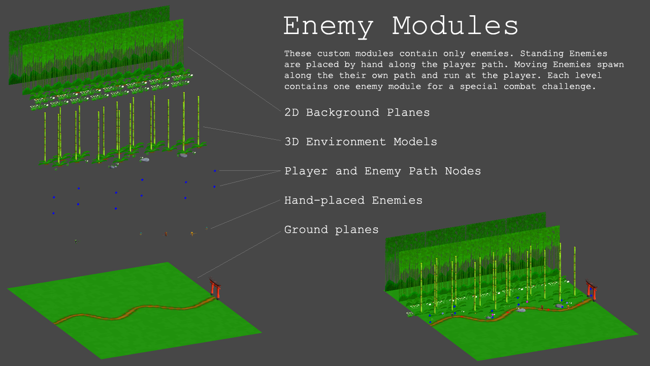 enemy modules.png