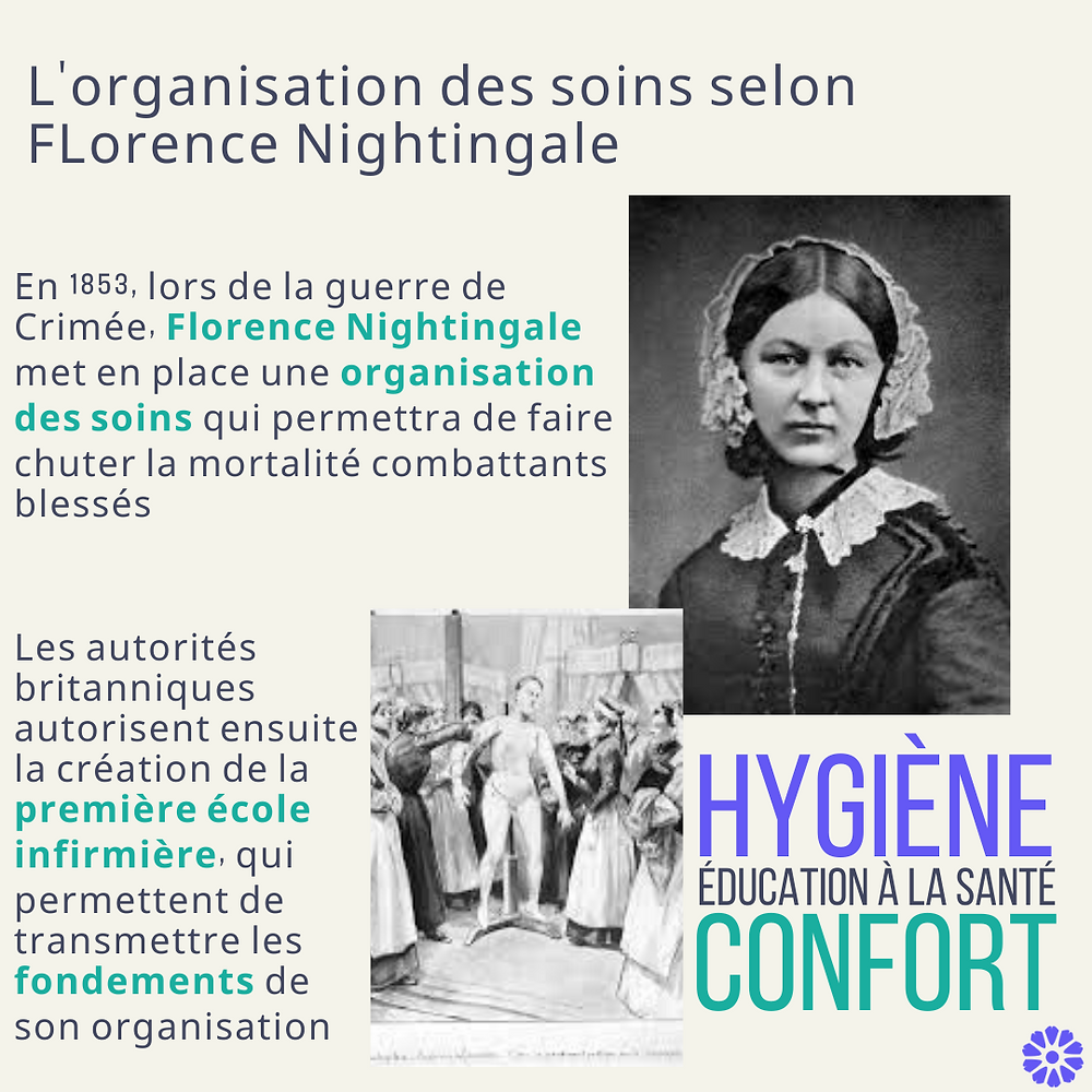Florence nightingale et l'organisation des soins
