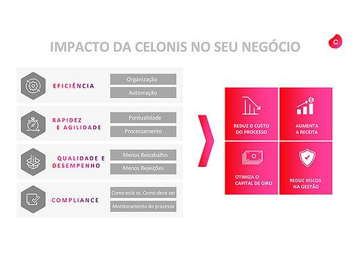 02-celonis-impacto.jpg