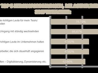 Nachgefragt: Was Agenturen im neuen Jahr erwartet