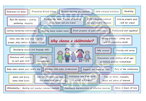 Why Choose a Childminder Poster