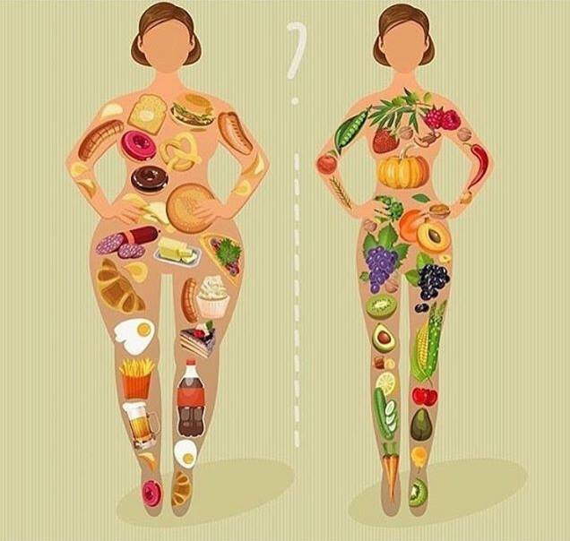 choose whole foods
