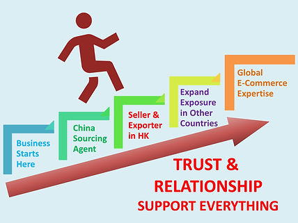 Trust & Relation Support Everything.jpg