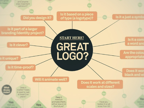 How to come up with your Company Logo?