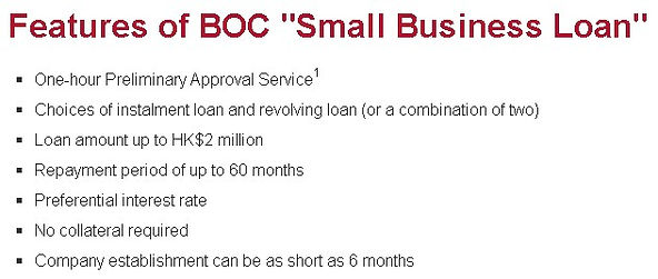 Features of BOC Small Business Loan.jpg
