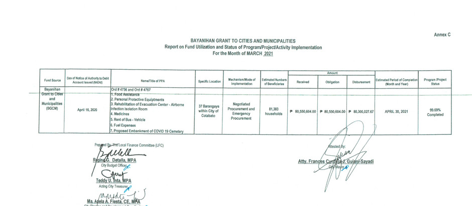 BAYANIHAN GRANT TO CITIES AND MUNICIPALITIES for the month of MARCH 2021