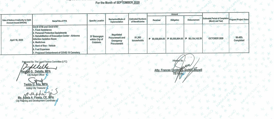 REPORT ON FUND UTILIZATION AND STATUS OF PROGRAM/PROJECT/ACTIVITY IMPLEMENTATION Month of SEPT. 2020