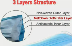 3 Ply Mask or Surgical Mask