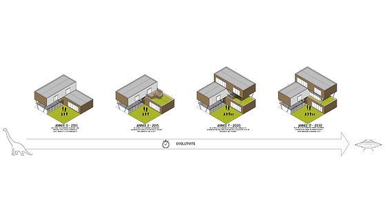 Evolutivite maisons containers