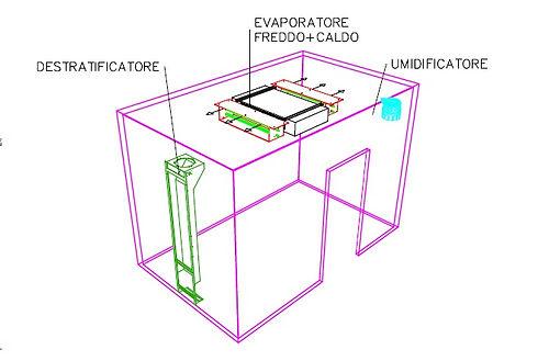 Impianto ventilato.jpg