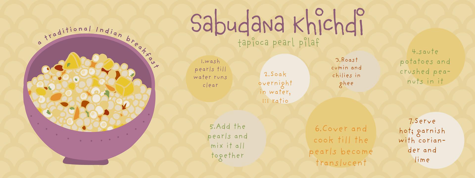 Sabudana - recipe