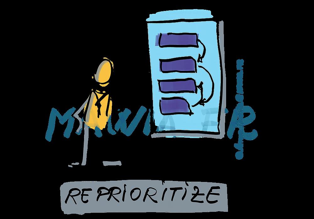 Le PO fixe des priorités dans le product backlog