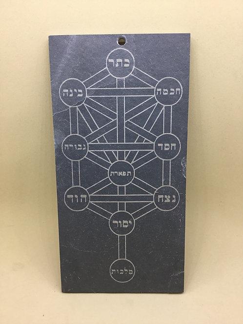 Árvore da Kabbalah Sefirot