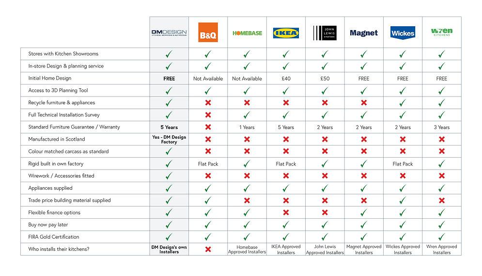 Kitchen Comparison Chart - icons.jpg