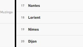 Lens 2-1 DFCO : on descend de la Ligue 1 à cheval...