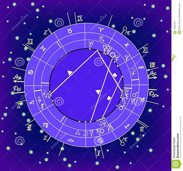 synastry-natal-astrological-chart-zodiac