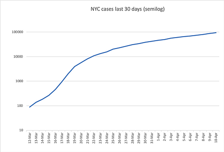cases-semilog-04-10.png