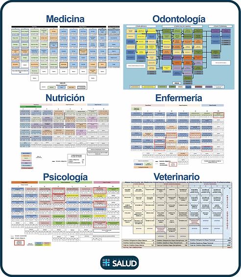 carreras areas de la salud uabc.webp