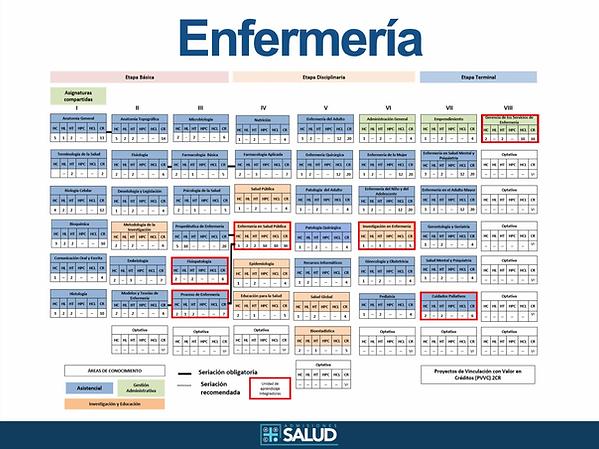 plan_de_estudios_enfermeria_uabc