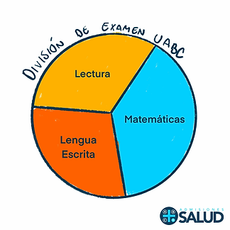 examen_uabc