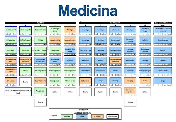medicina_uabc