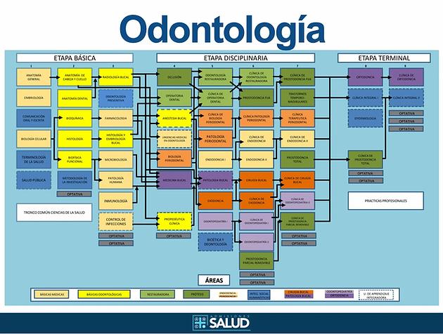 odontologia_uabc