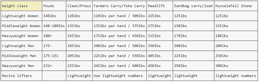 weightclasses.png