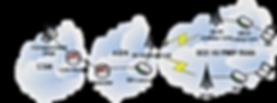 Testbed-The-Redline-Communications-certi