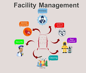 faclility management1.jpg
