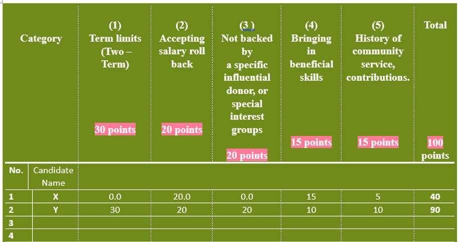 The smart 5-point.jpg