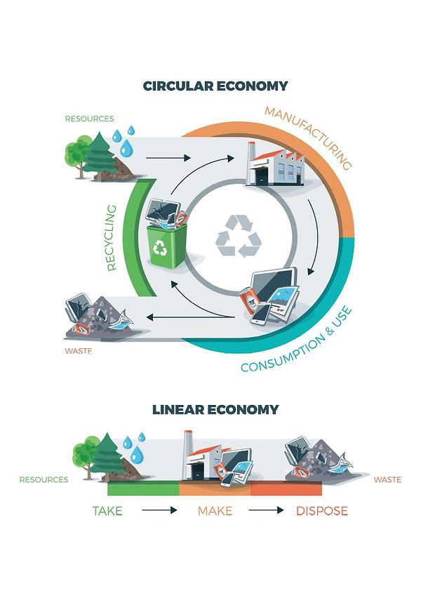 Circular-Economy-SIRQLR-Fashion-Zero-Waste.png