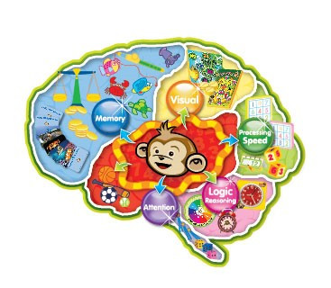 The Good News about Your Child's Amazing Brain! . . .